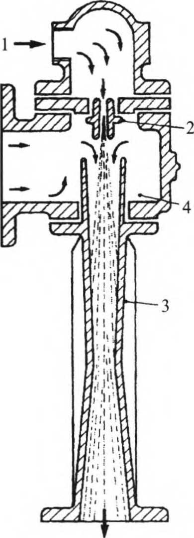конструкция эжекторного одноступенчатого насоса