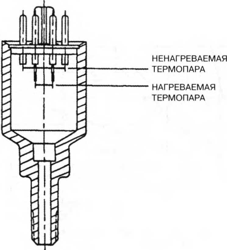 конвекционный вакуумметр
