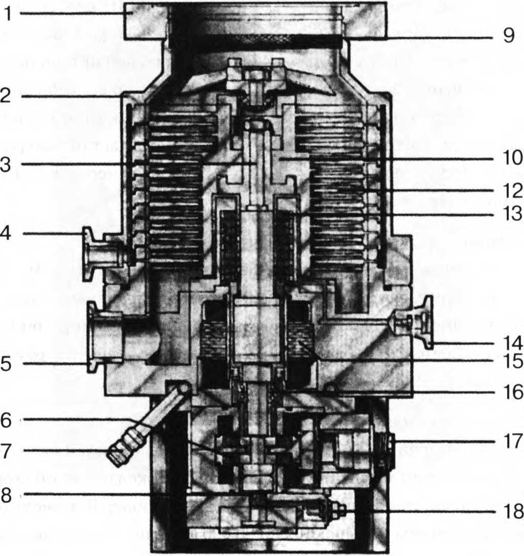 магнитная подвеска ротора тмн