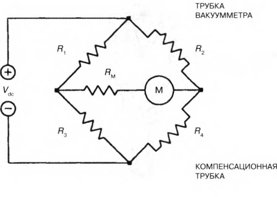 основная цепь вакуумметра пирани