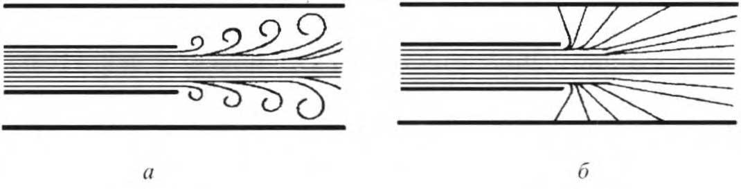 струя пара истекающего из цилиндрического сопла